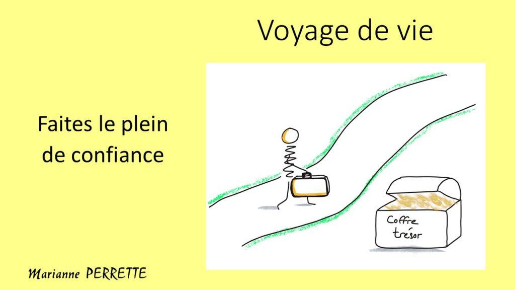 Voyage de vie pratique narrative