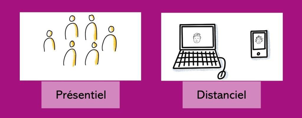 coaching en ligne, en présentiel ou à distance