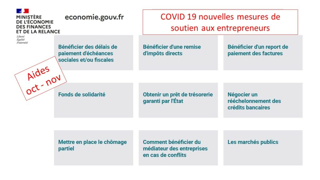 Aides COVID 19 octobre novembre 2020 entrepreneurs